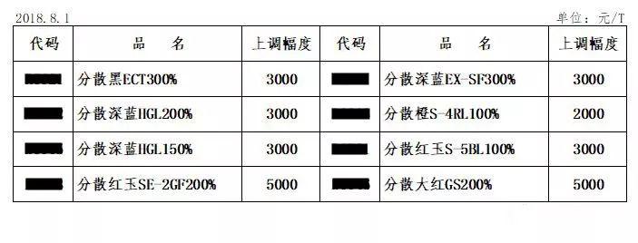 8月1号起分散常规系列染料价格上调2000-5000元/吨