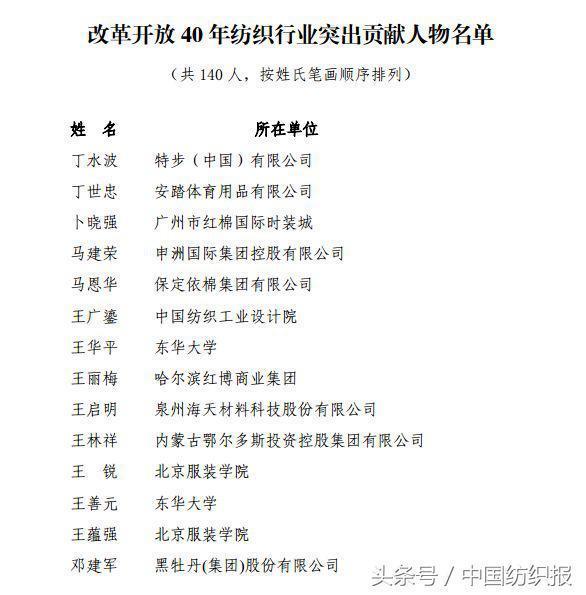 改革开放40年纺织行业突出贡献人物名单