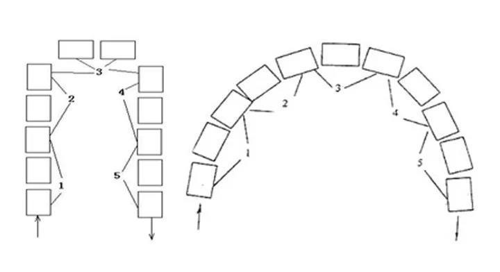 闻力生:服装超柔性制造模式的构建(中)