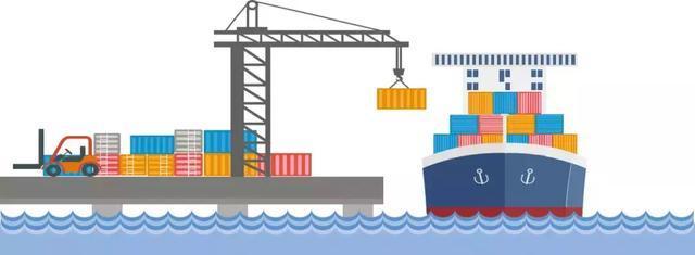 中美贸易摩擦,极速PK10—极速大发PK10服装业最全梳理