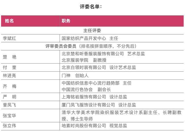 """""""2019中国国际面料创意大赛""""评审会举行"""