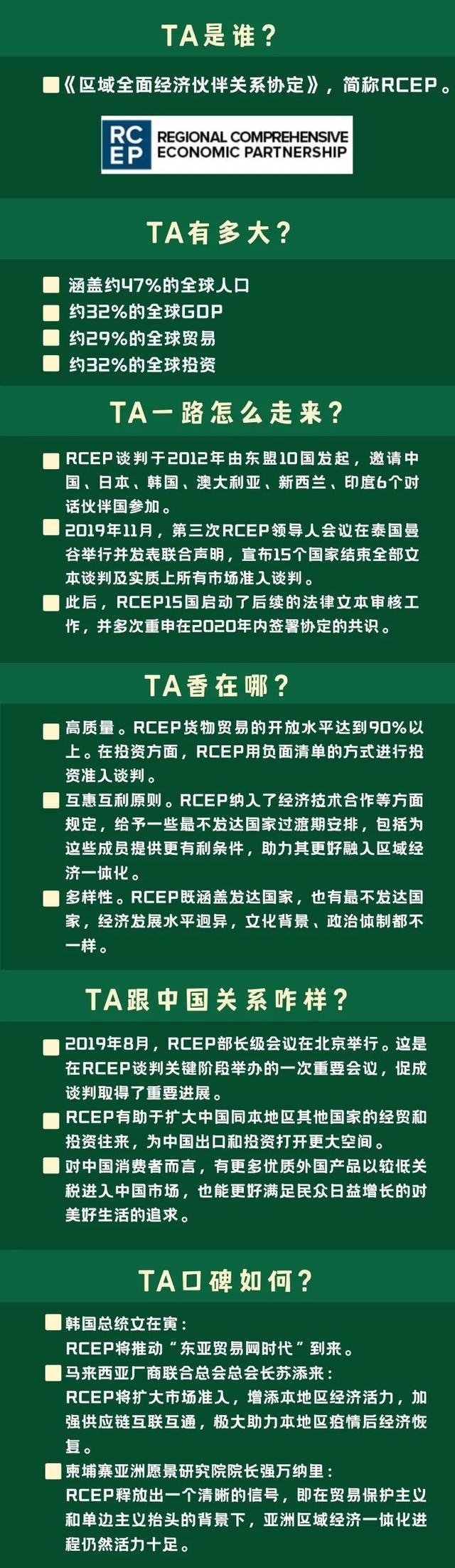 RCEP为疫情下全球经济复苏注入新动力
