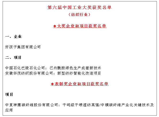 多家纺企项目入选第六届中国工业大奖