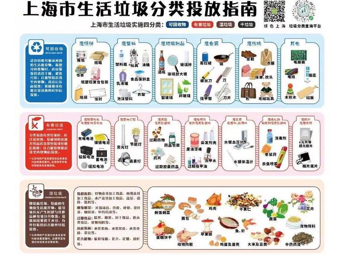 """上海垃圾分��M入""""��制�r代"""","""